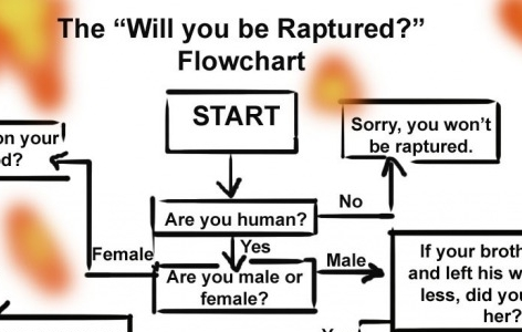 "The ""Will You be Raptured?"" Flowchart."